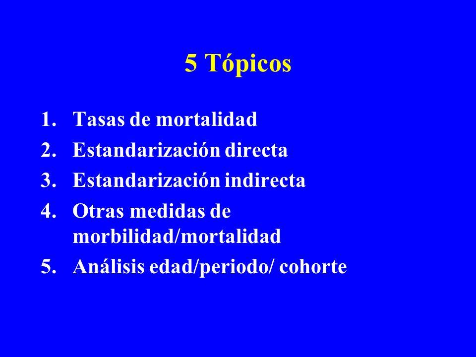 5 Tópicos Tasas de mortalidad Estandarización directa