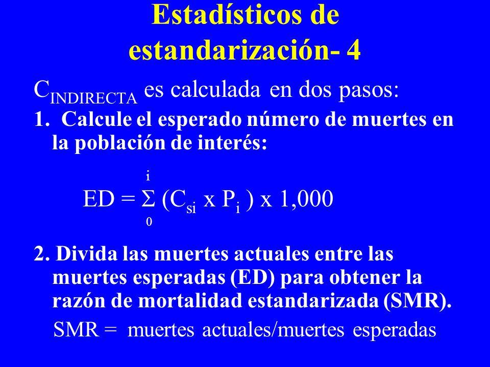 Estadísticos de estandarización- 4