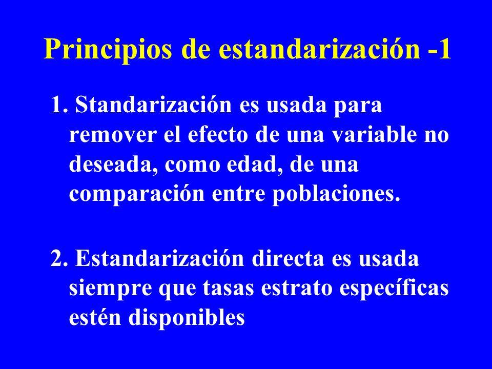 Principios de estandarización -1
