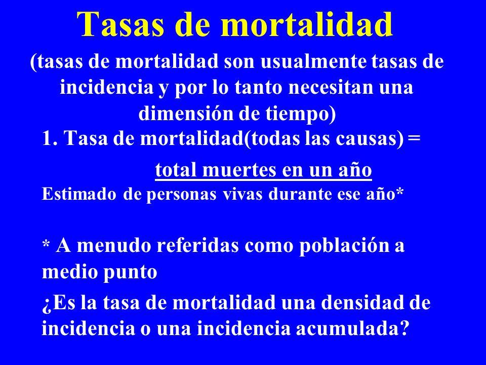 Tasas de mortalidad (tasas de mortalidad son usualmente tasas de incidencia y por lo tanto necesitan una dimensión de tiempo)