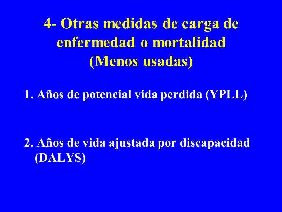 4- Otras medidas de carga de enfermedad o mortalidad (Menos usadas)