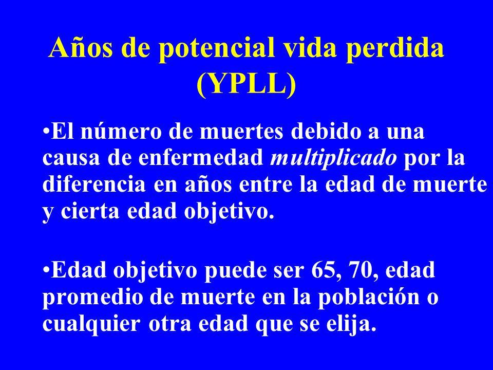 Años de potencial vida perdida (YPLL)
