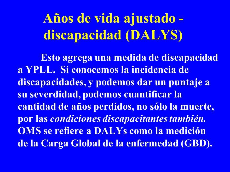 Años de vida ajustado -discapacidad (DALYS)