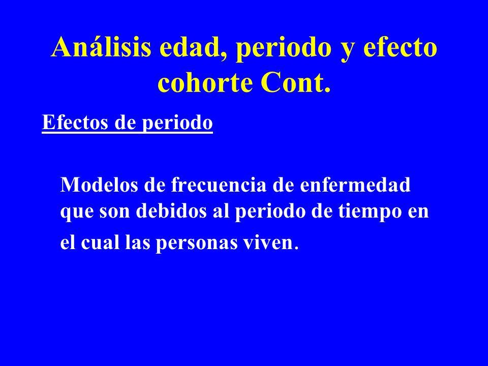 Análisis edad, periodo y efecto cohorte Cont.