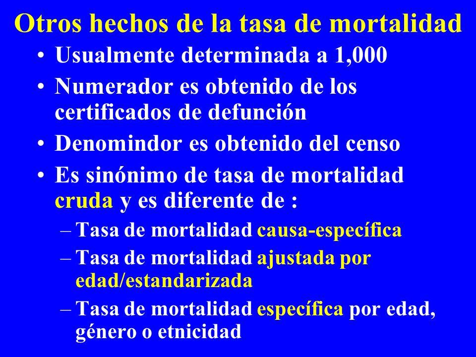Otros hechos de la tasa de mortalidad