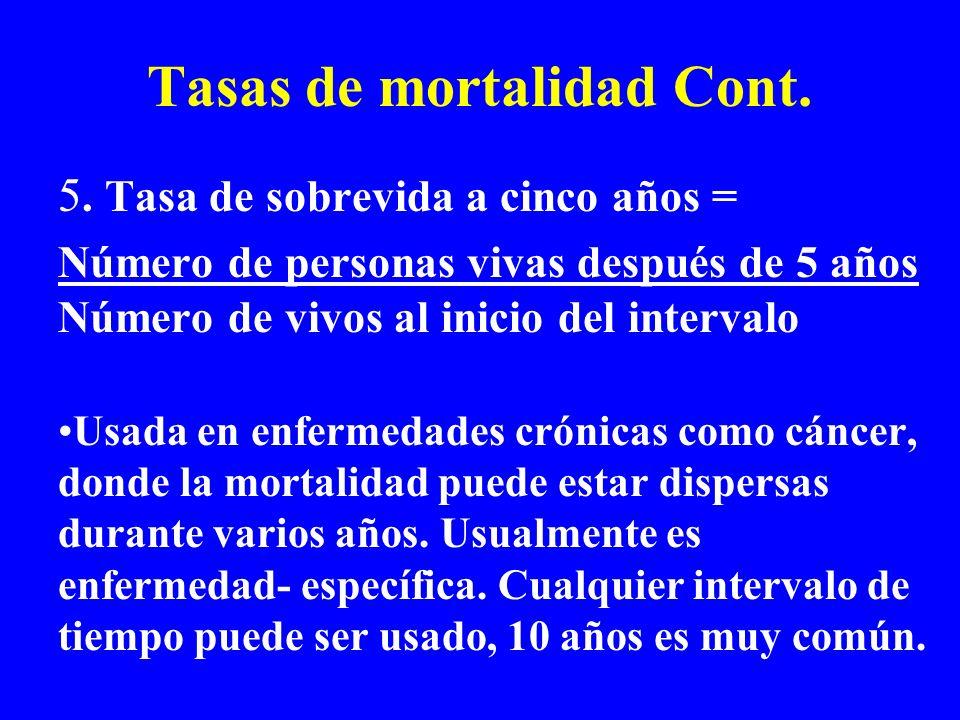 Tasas de mortalidad Cont.