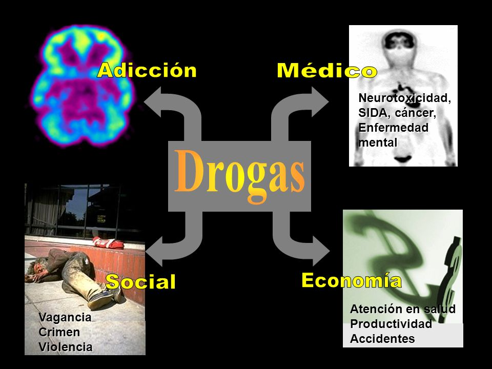 Adicción Médico Medical Drogas Economía Social Neurotoxicidad,