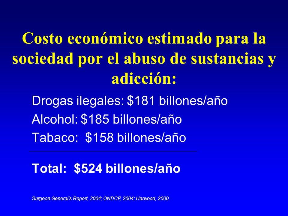 Costo económico estimado para la sociedad por el abuso de sustancias y adicción: