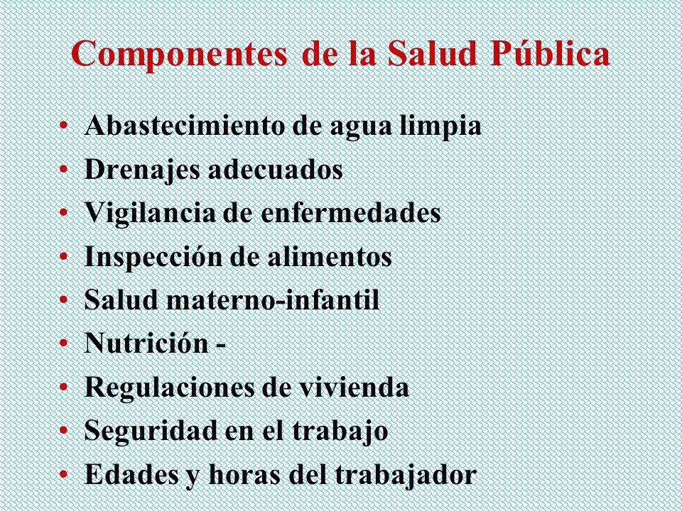 Componentes de la Salud Pública