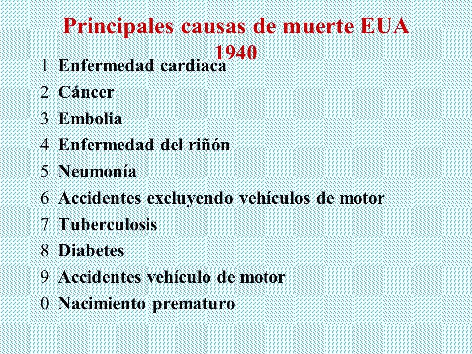 Principales causas de muerte EUA 1940