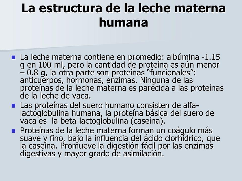 La estructura de la leche materna humana