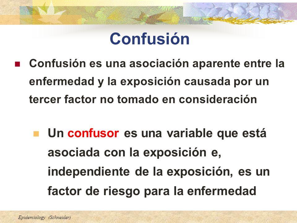 Confusión Confusión es una asociación aparente entre la enfermedad y la exposición causada por un tercer factor no tomado en consideración.