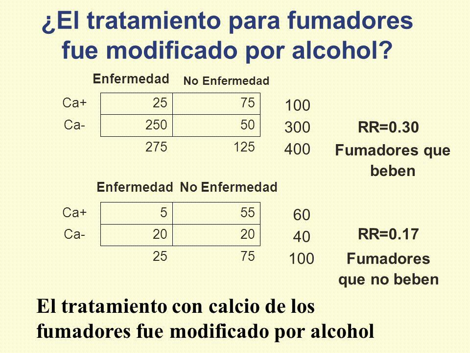 ¿El tratamiento para fumadores fue modificado por alcohol