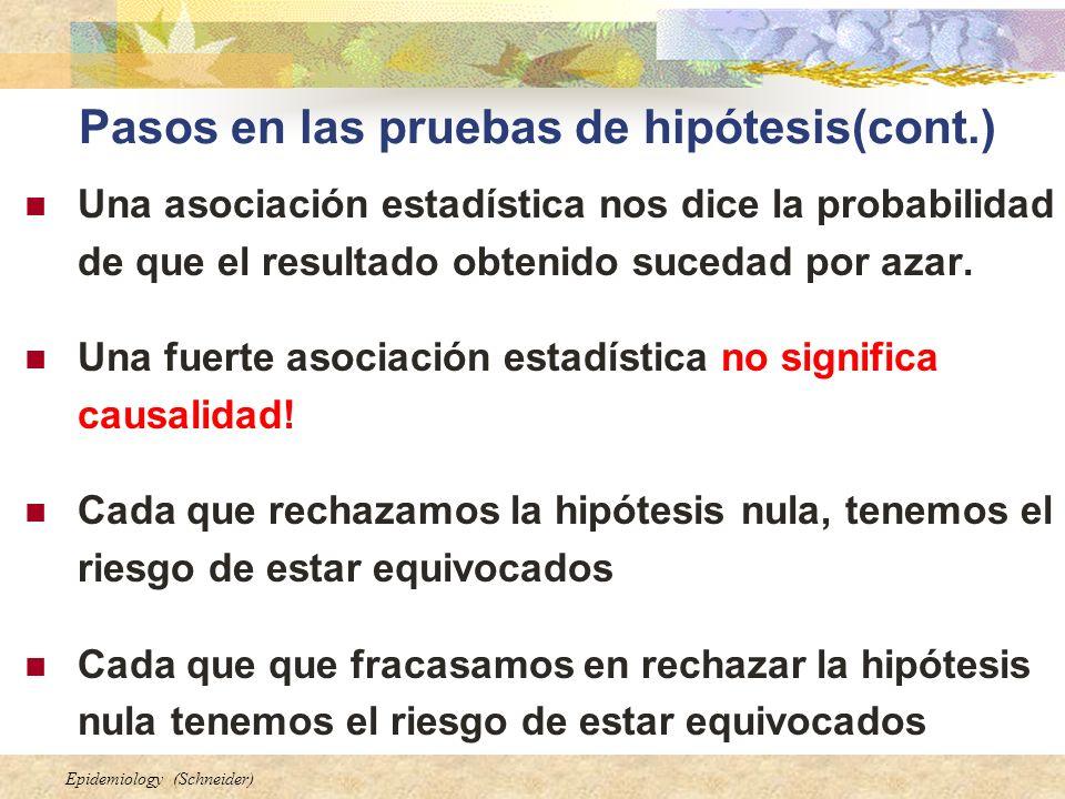 Pasos en las pruebas de hipótesis(cont.)
