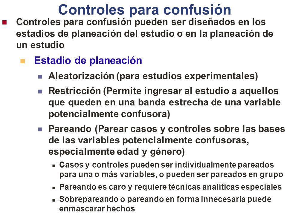 Controles para confusión