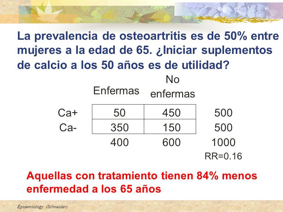 La prevalencia de osteoartritis es de 50% entre mujeres a la edad de 65. ¿Iniciar suplementos de calcio a los 50 años es de utilidad