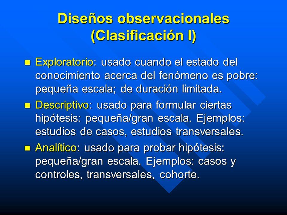 Diseños observacionales (Clasificación I)