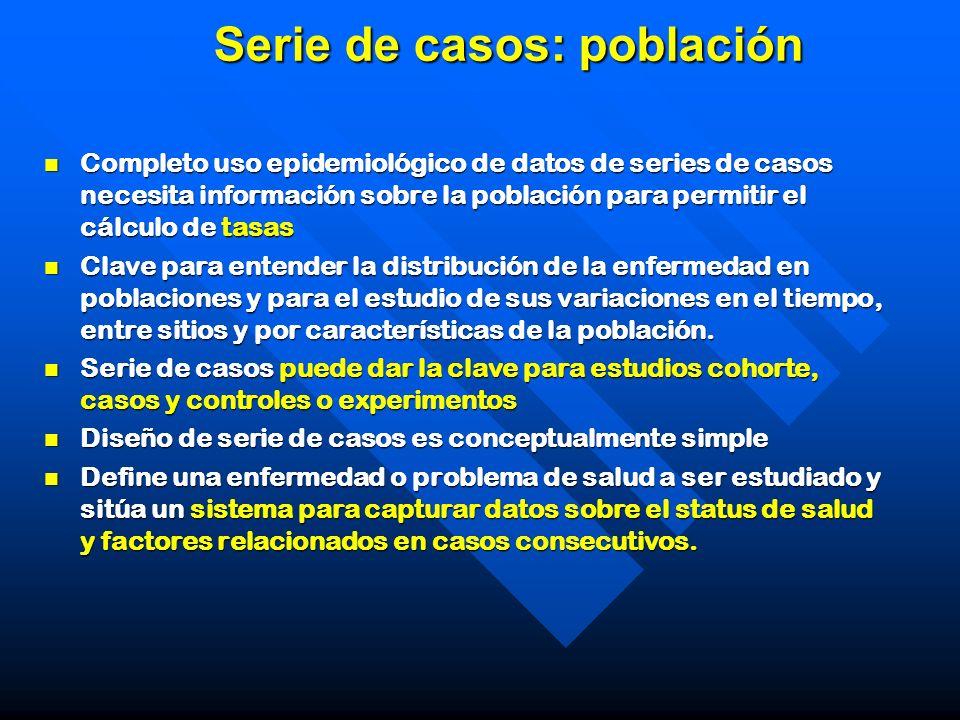 Serie de casos: población