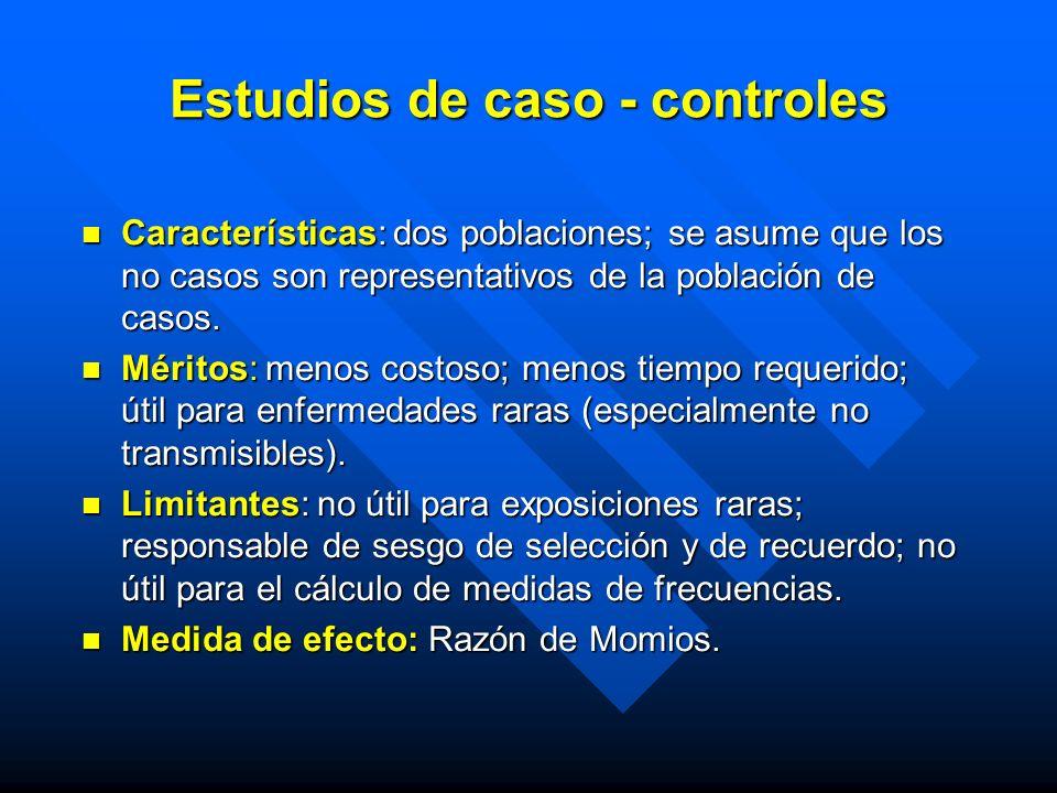 Estudios de caso - controles