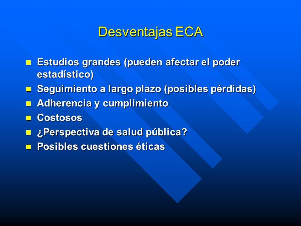 Desventajas ECA Estudios grandes (pueden afectar el poder estadístico)
