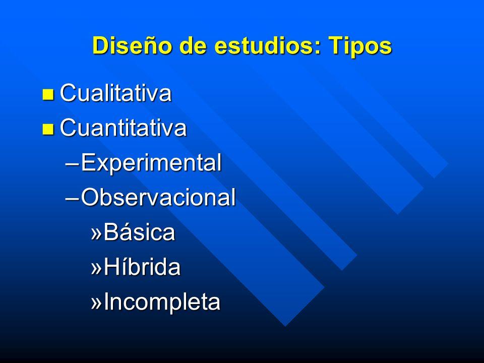 Diseño de estudios: Tipos