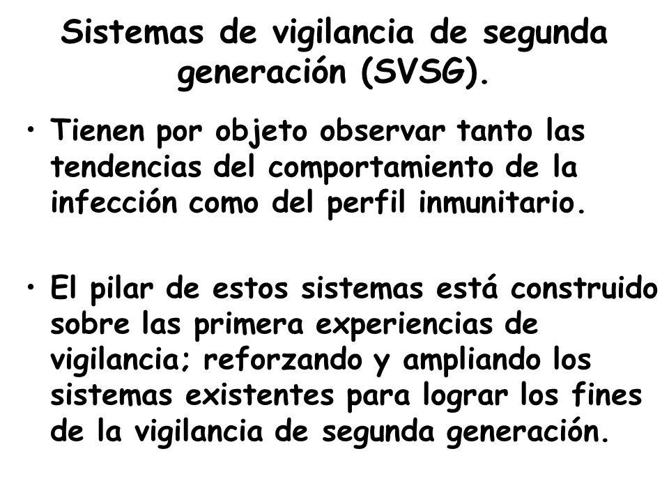 Sistemas de vigilancia de segunda generación (SVSG).