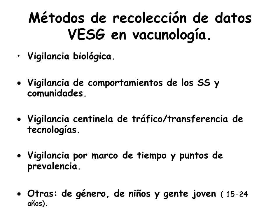 Métodos de recolección de datos VESG en vacunología.