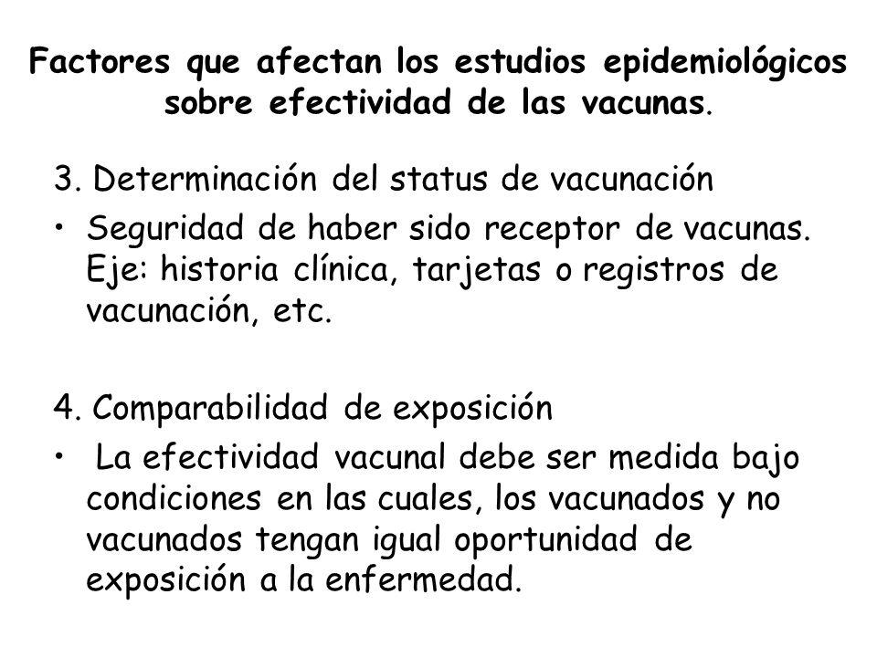 Factores que afectan los estudios epidemiológicos sobre efectividad de las vacunas.