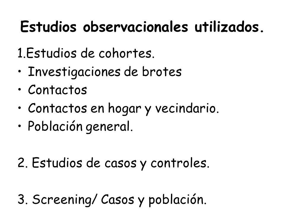 Estudios observacionales utilizados.