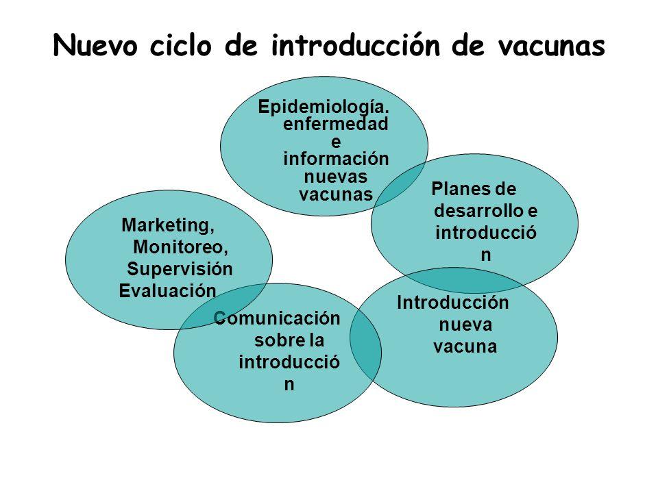 Nuevo ciclo de introducción de vacunas
