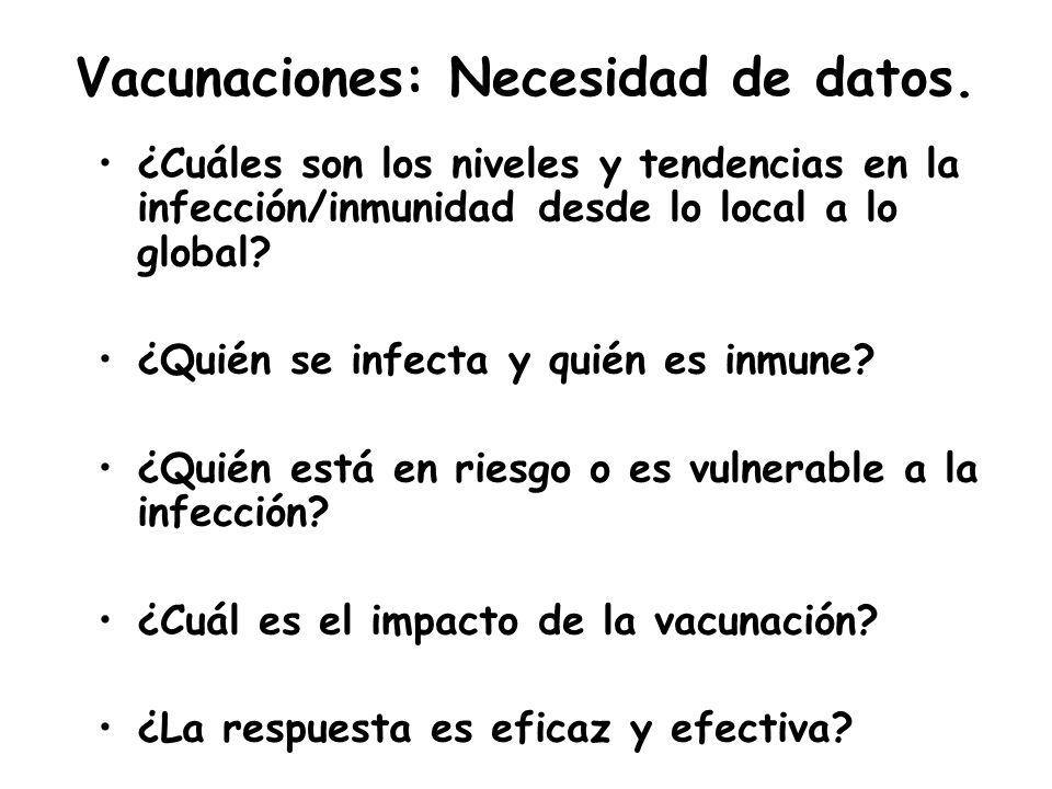 Vacunaciones: Necesidad de datos.