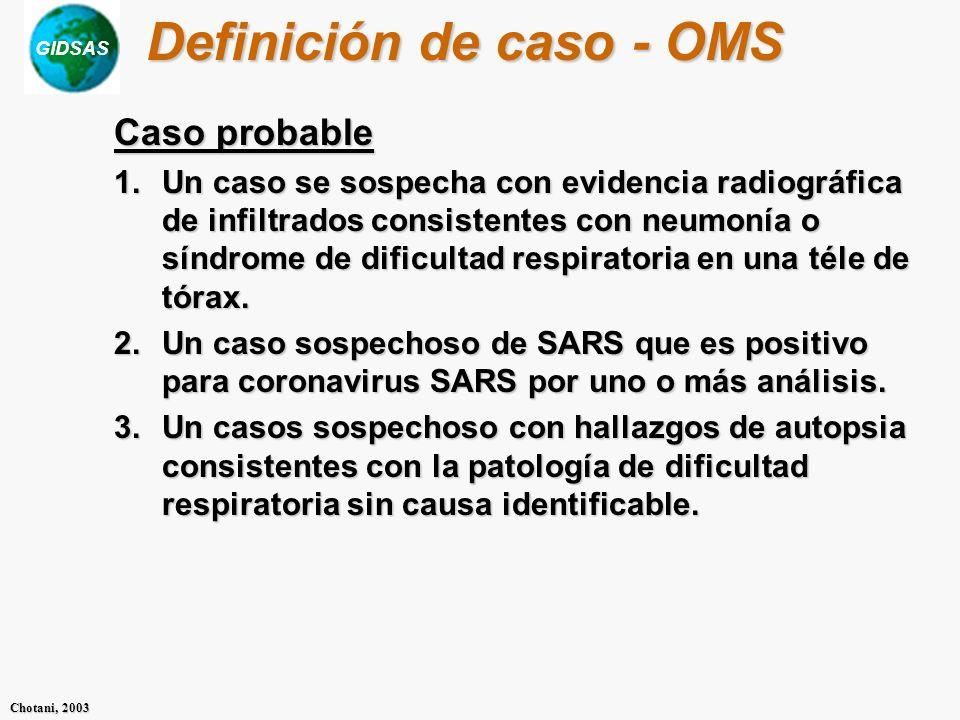 Definición de caso - OMS