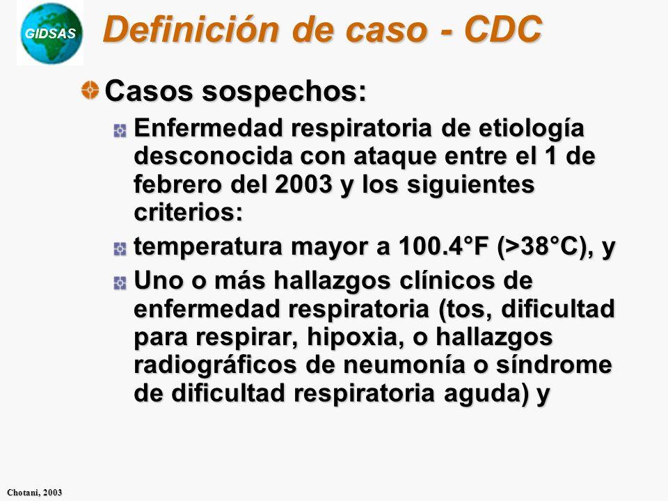 Definición de caso - CDC