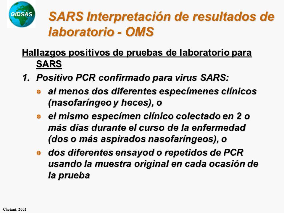 SARS Interpretación de resultados de laboratorio - OMS