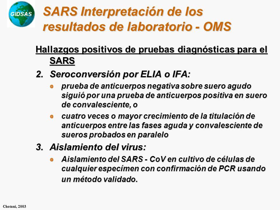 SARS Interpretación de los resultados de laboratorio - OMS
