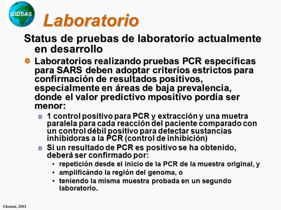 Laboratorio Status de pruebas de laboratorio actualmente en desarrollo