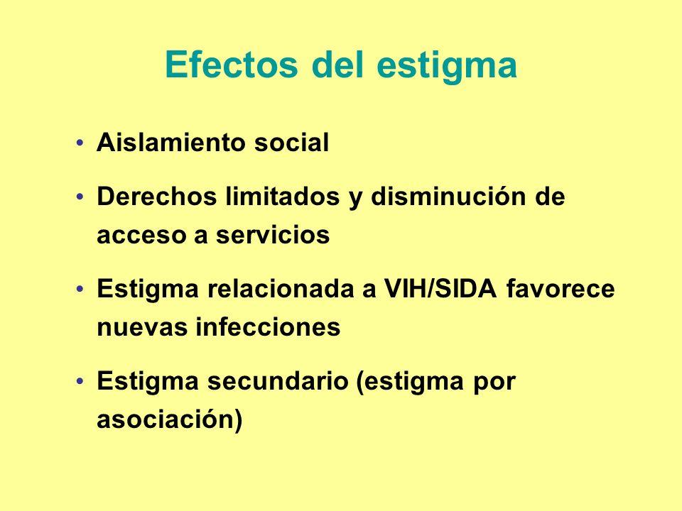 Efectos del estigma Aislamiento social