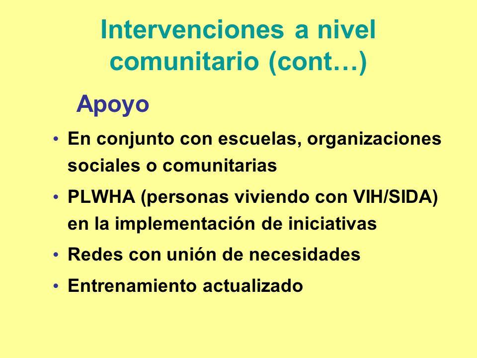 Intervenciones a nivel comunitario (cont…)