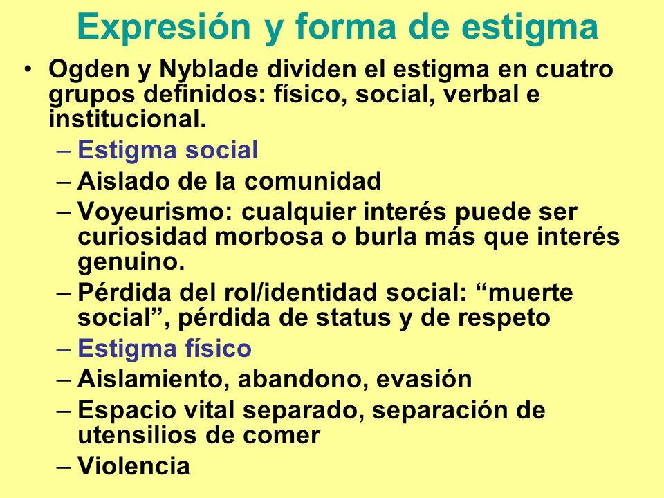 Expresión y forma de estigma