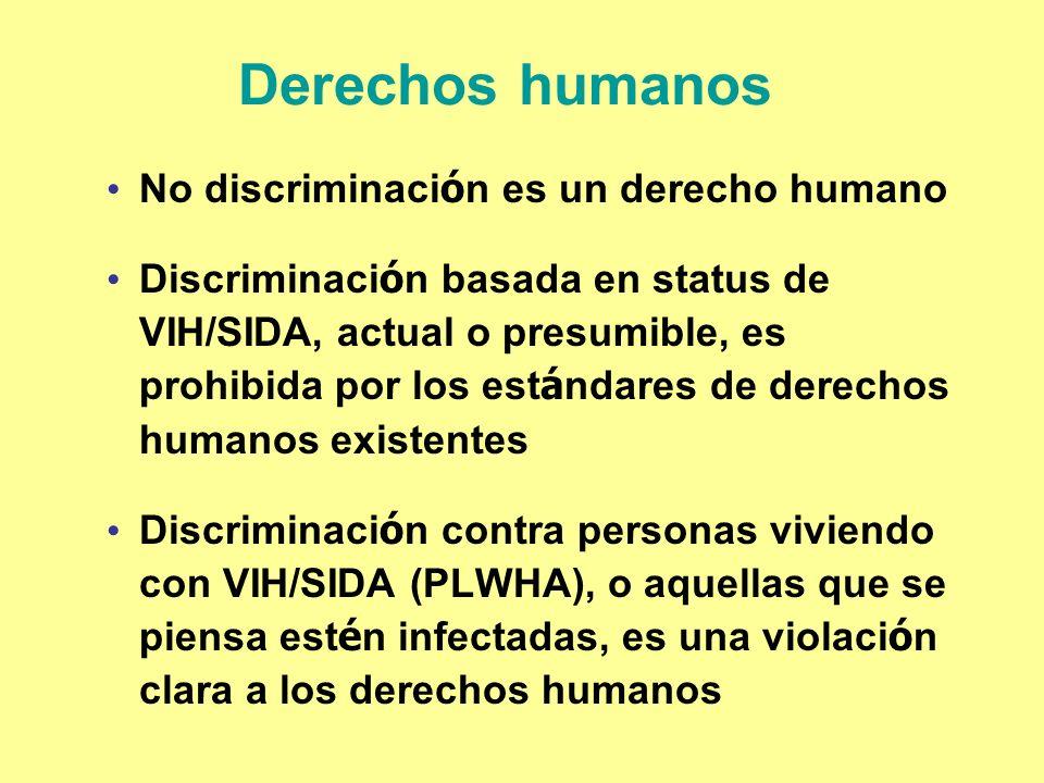 Derechos humanos No discriminación es un derecho humano