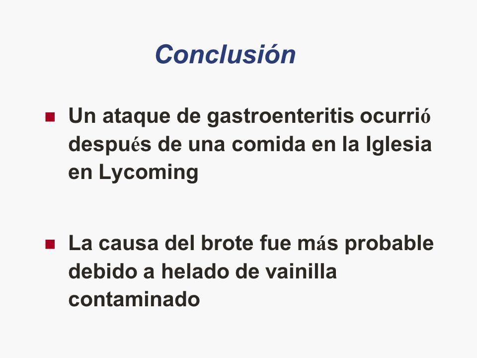 Conclusión Un ataque de gastroenteritis ocurrió después de una comida en la Iglesia en Lycoming.
