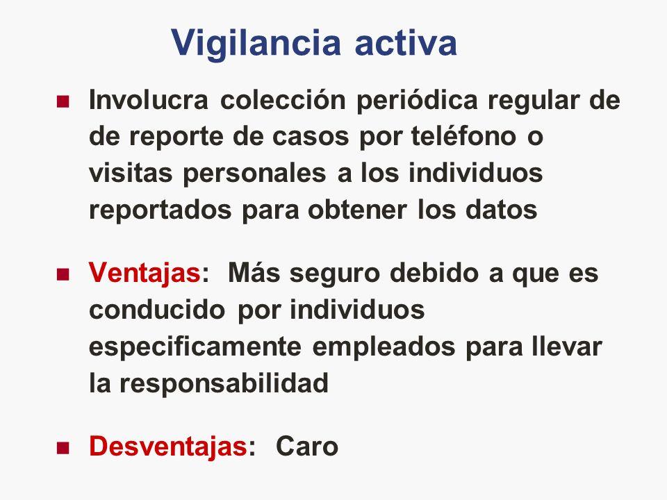 Vigilancia activa