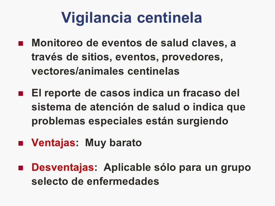 Vigilancia centinela Monitoreo de eventos de salud claves, a través de sitios, eventos, provedores, vectores/animales centinelas.