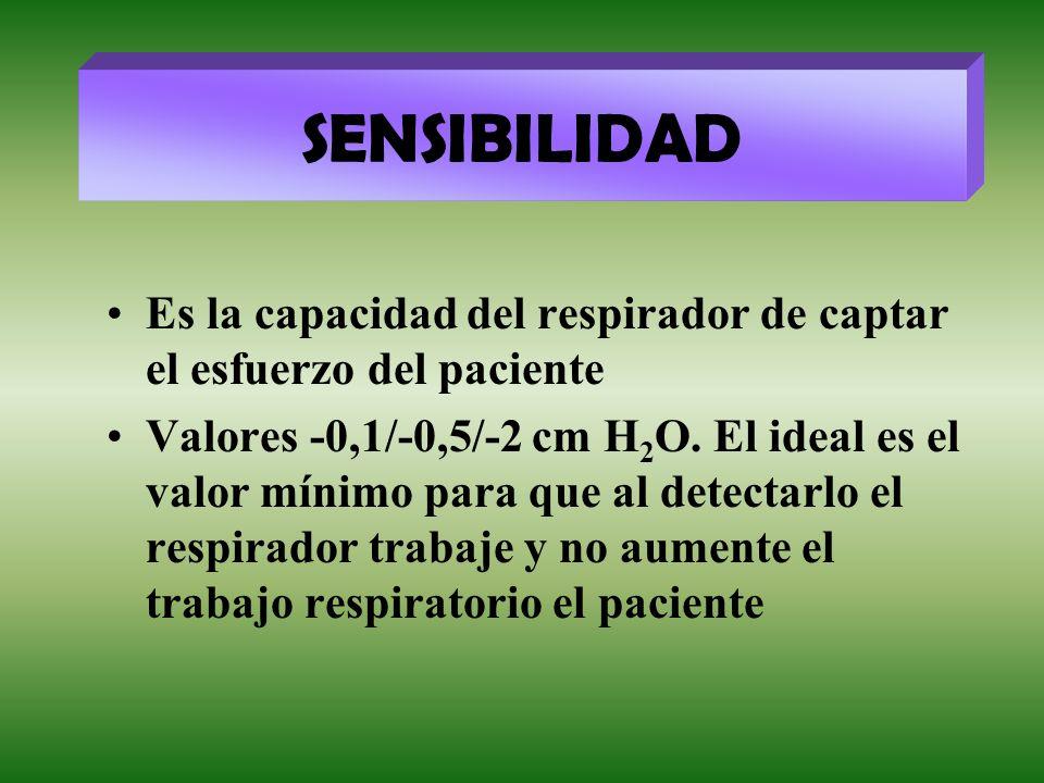 SENSIBILIDAD Es la capacidad del respirador de captar el esfuerzo del paciente.