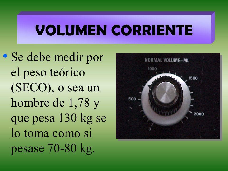 VOLUMEN CORRIENTE Se debe medir por el peso teórico (SECO), o sea un hombre de 1,78 y que pesa 130 kg se lo toma como si pesase 70-80 kg.