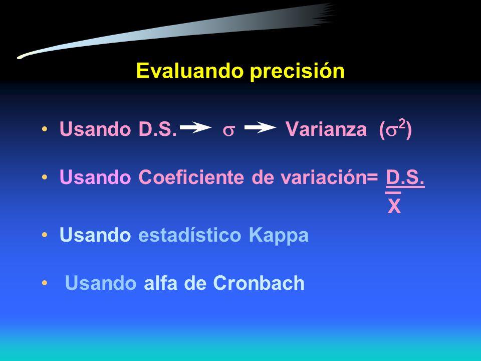 Evaluando precisión Usando D.S. s Varianza (s2)