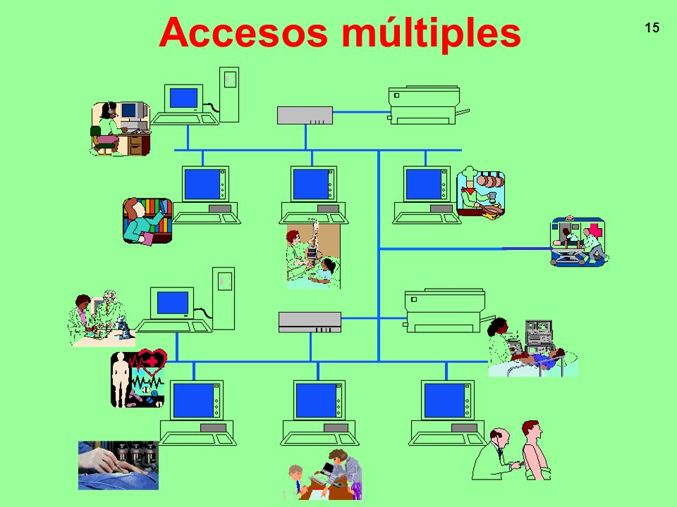 Accesos múltiples