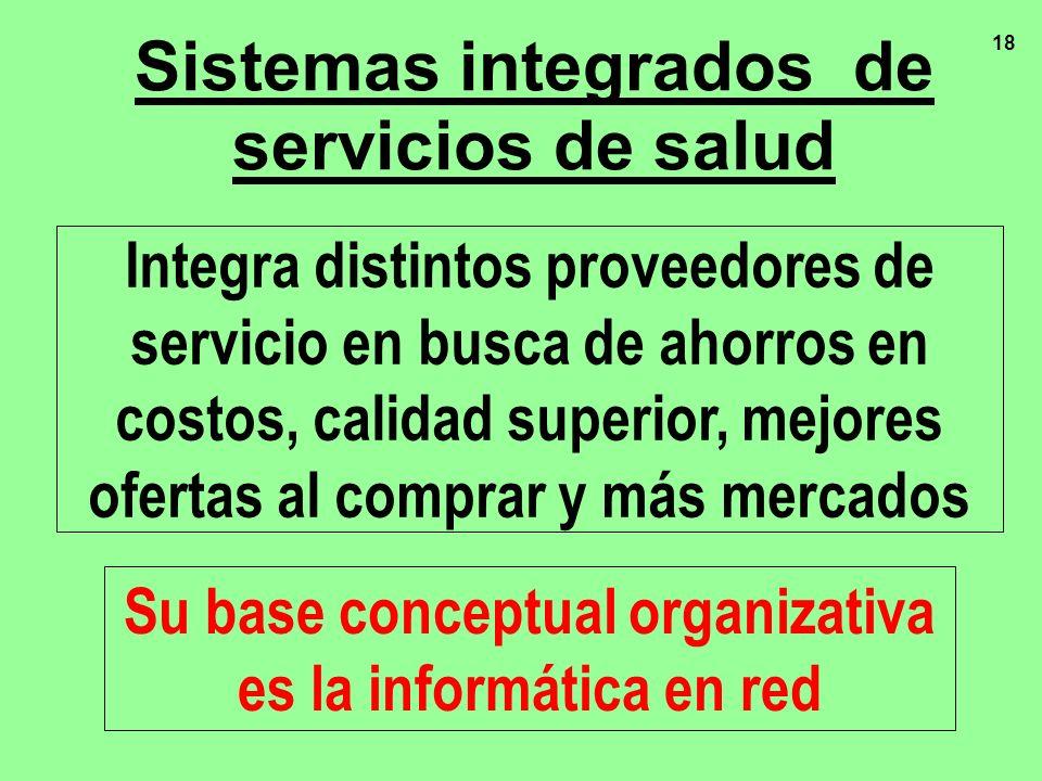 Sistemas integrados de servicios de salud
