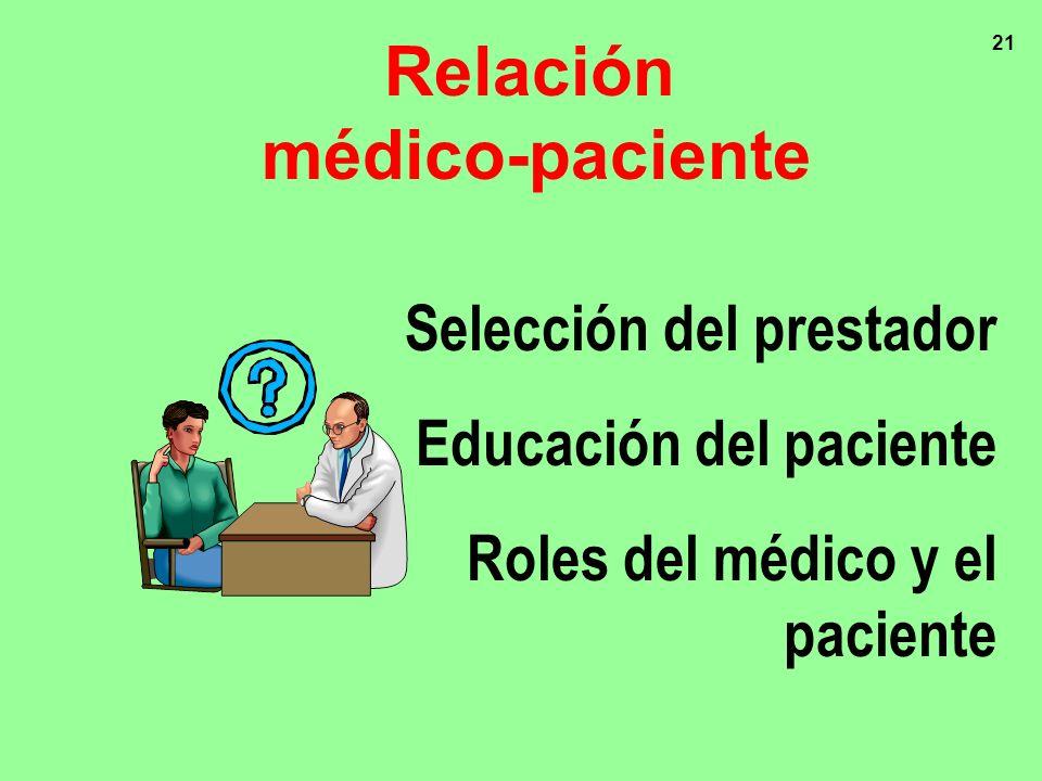 Relación Selección del prestador Educación del paciente