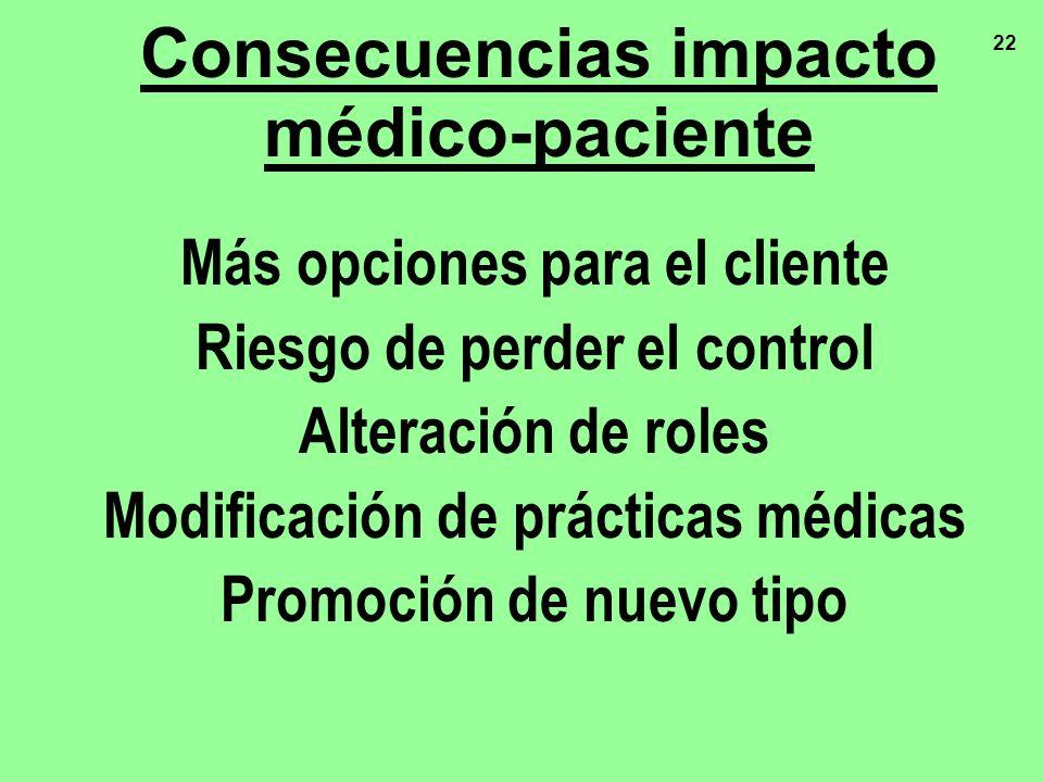 Consecuencias impacto médico-paciente